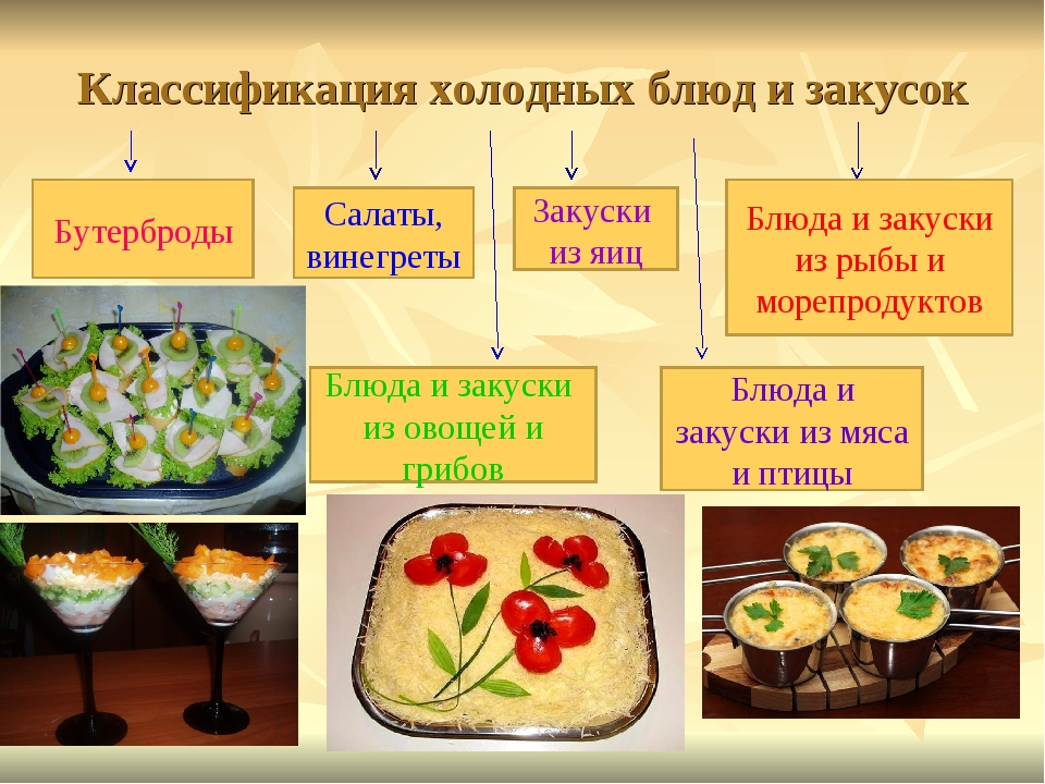 Торты рецепты с фото легкие в приготовлении
