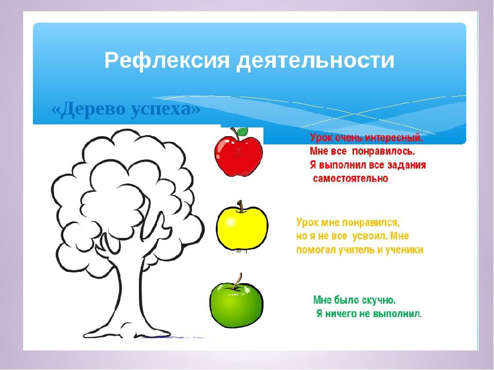 Рефлексия картинка для детей