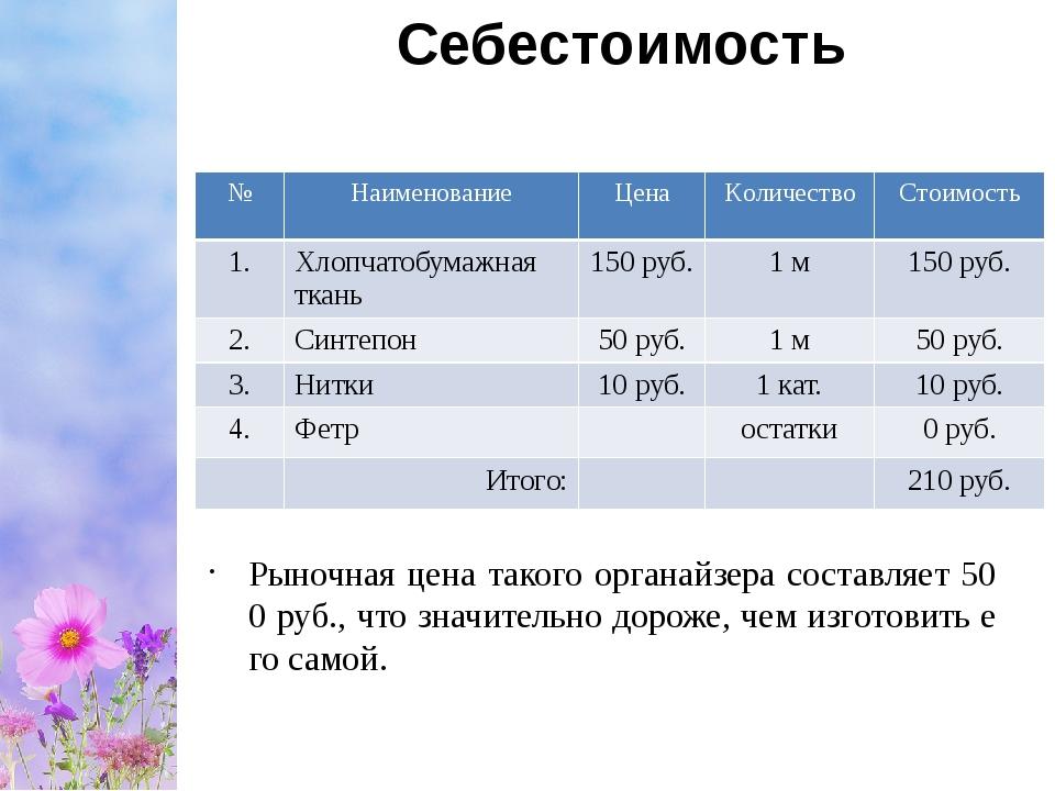 Себестоимость Рыночная цена такого органайзера составляет 500 руб., что значи...