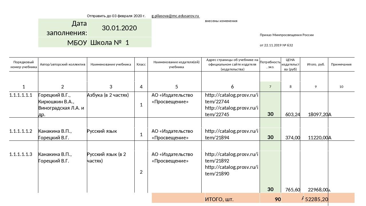 Отправить до 03 февраля 2020 г. g.pilasova@mc.edusarov.ru Дата заполнения: 3...
