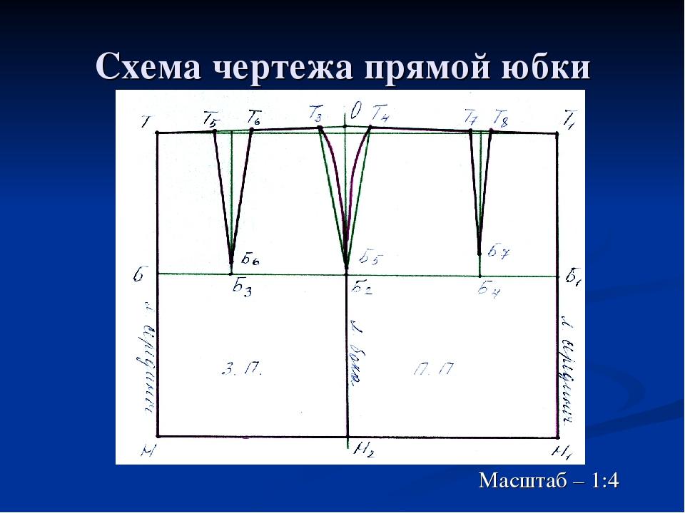 Схема чертежа прямой юбки Масштаб – 1:4