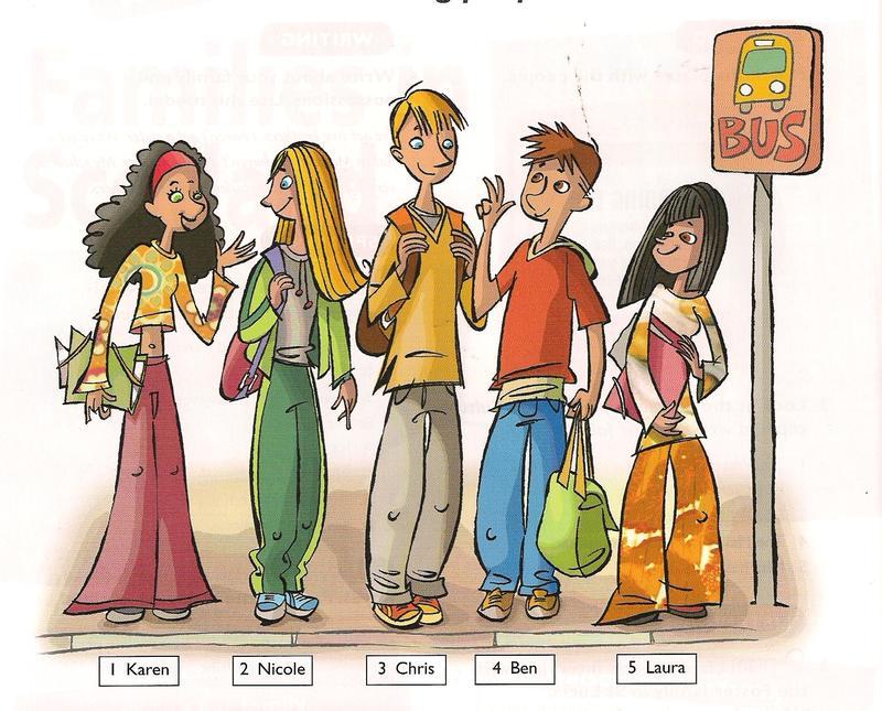 Картинки внешности для детей