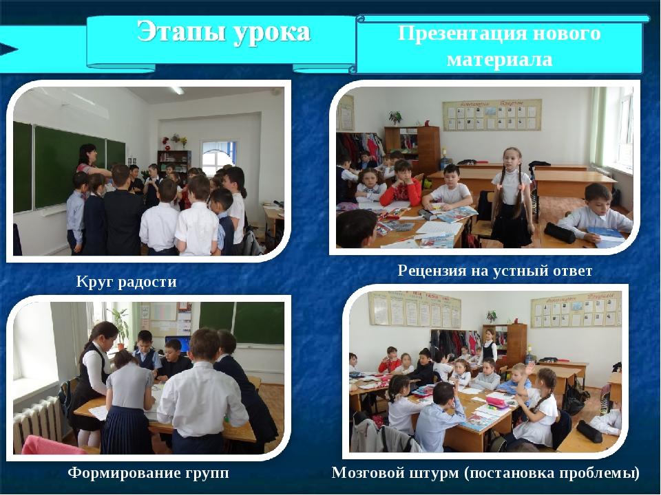 Презентация нового материала Круг радости Формирование групп Мозговой штурм...