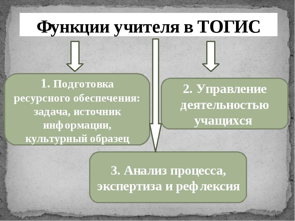 Функции учителя в ТОГИС 1. Подготовка ресурсного обеспечения: задача, источни...