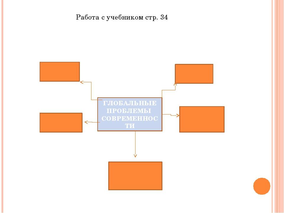 ГЛОБАЛЬНЫЕ ПРОБЛЕМЫ СОВРЕМЕННОСТИ Работа с учебником стр. 34
