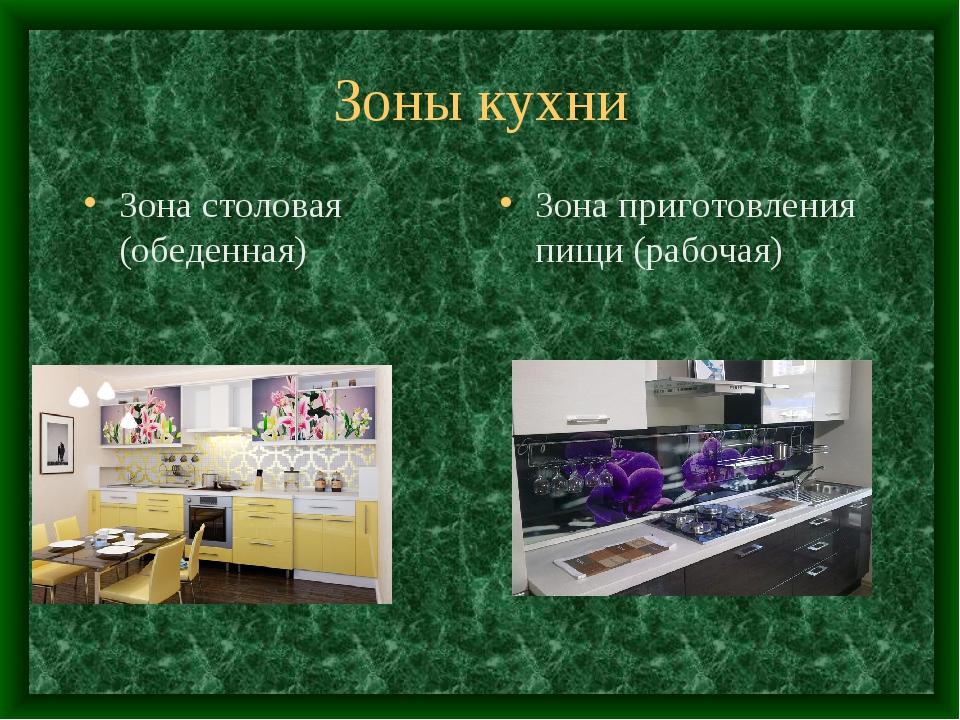 Зоны кухни Зона столовая (обеденная) Зона приготовления пищи (рабочая)