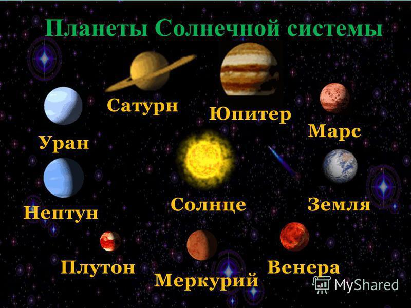 все планеты список и фото коды ставить