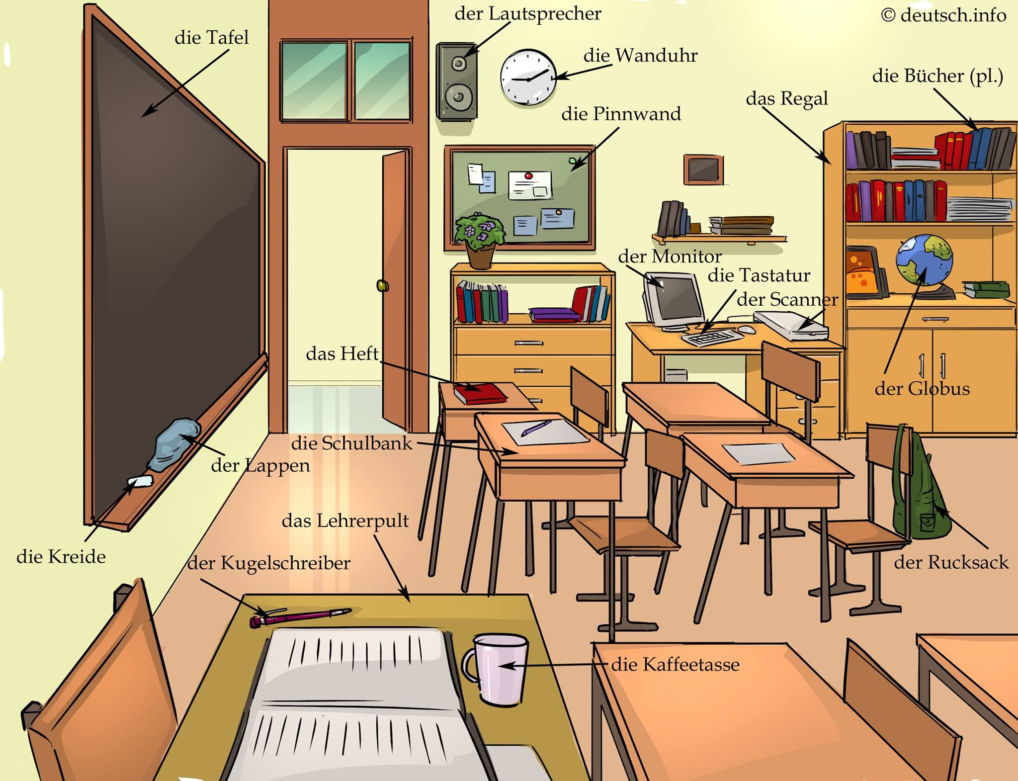 описание на немецком картинки комнаты убранная прическа тонкими