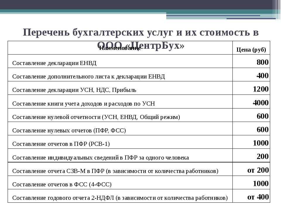 Цены на бухгалтерское обслуживание фирм кузнецова ирина евгеньевна москва бухгалтер
