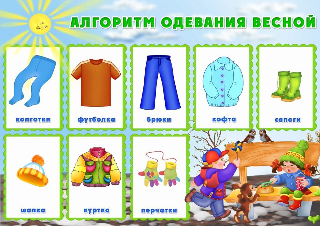Картинки последовательность одевания в детском саду