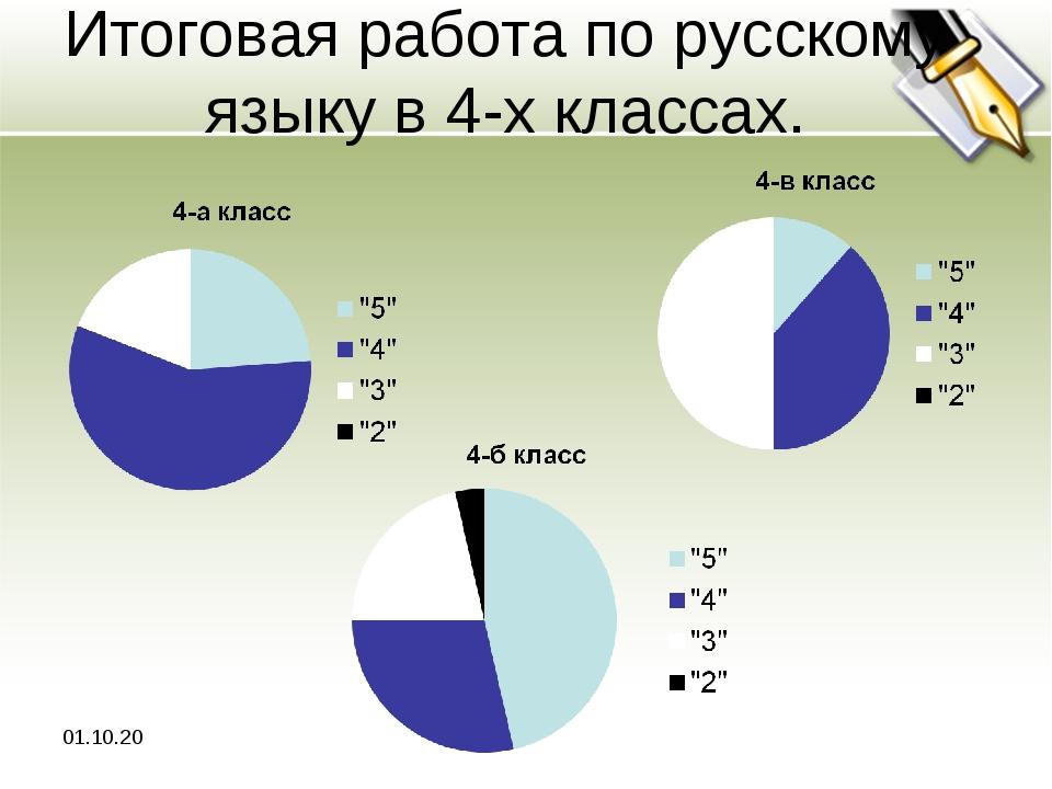 Итоговая работа по русскому языку в 4-х классах. *