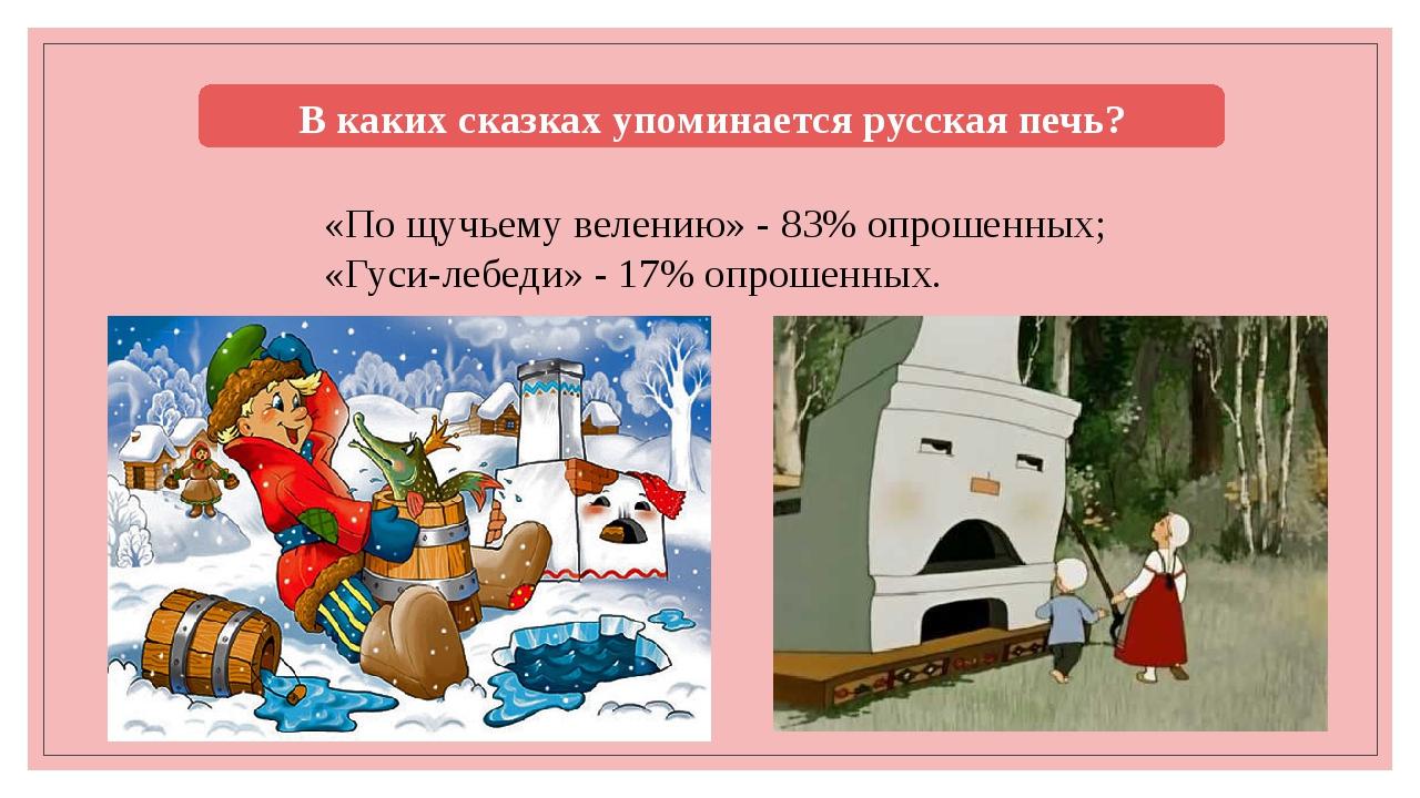 В каких сказках упоминается русская печь? «По щучьему велению» - 83% опрошенн...