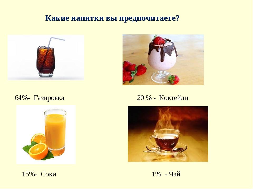 Какие напитки вы предпочитаете? 64%- Газировка 20 % - Коктейли 15%- Соки 1% -...
