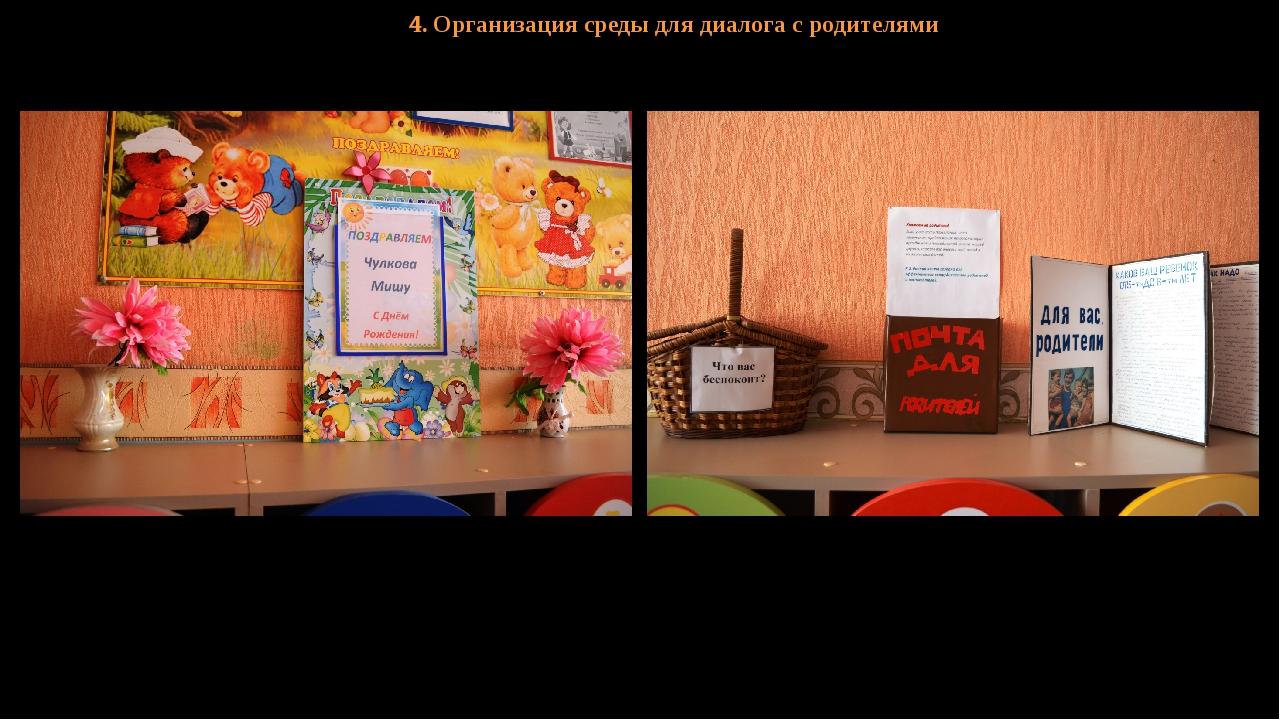 Отражение семейных событий 4. Организация среды для диалога с родителями Орга...
