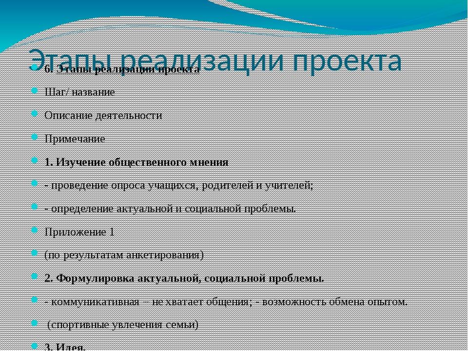 Этапы реализации проекта 6. Этапы реализации проекта Шаг/ название Описание д...