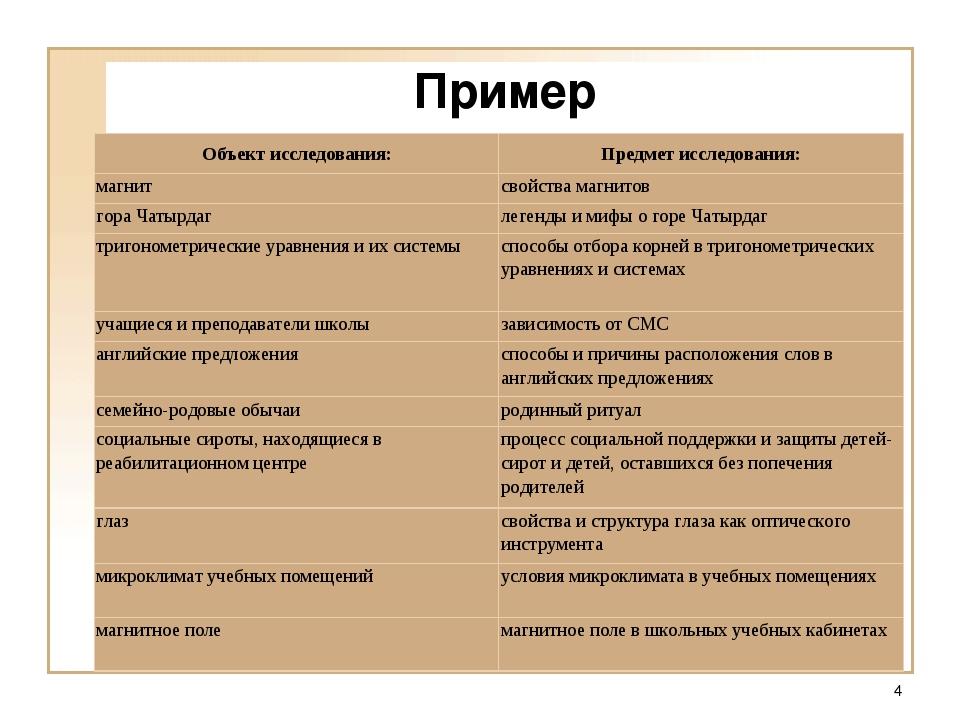 Пример * Объект исследования:Предмет исследования: магнитсвойства магнитов...