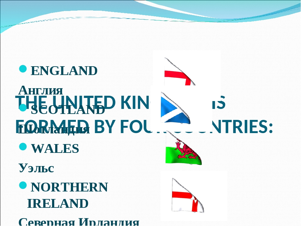 THE UNITED KINGDOM IS FORMED BY FOUR COUNTRIES: ENGLAND Англия SCOTLAND Шотл...