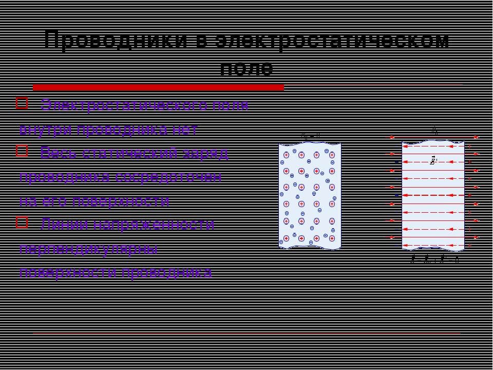 Проводники в электростатическом поле Электростатического поля внутри проводни...