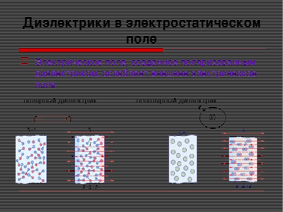 Диэлектрики в электростатическом поле Электрическое поле, созданное поляризов...