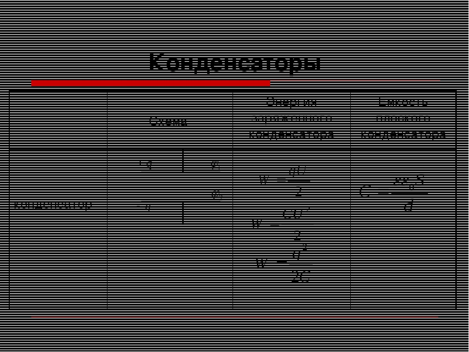 Конденсаторы  Схема Энергия заряженного конденсатораЁмкость плоского конде...