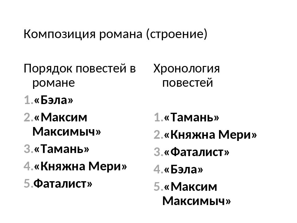 Композиция романа (строение) Порядок повестей в романе «Бэла» «Максим Максимы...