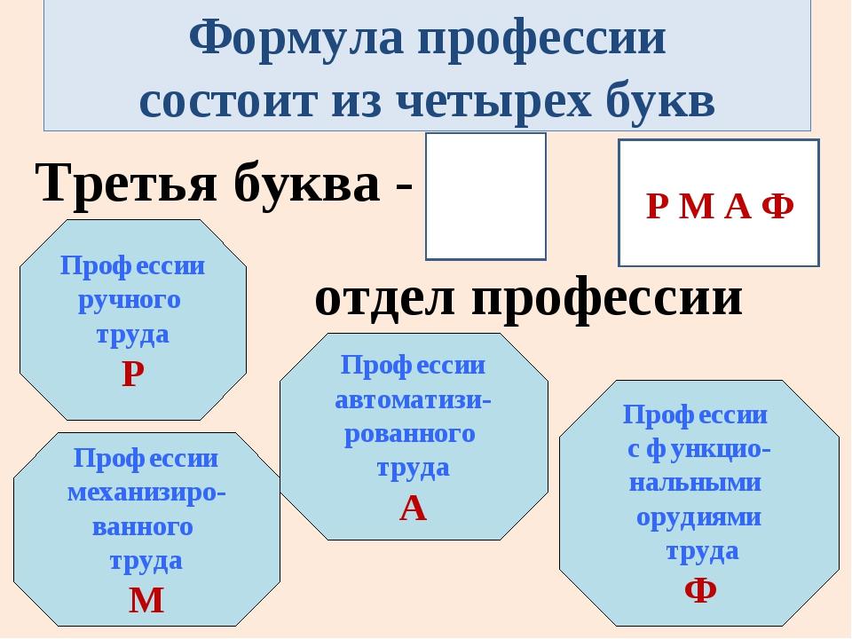 Формула профессии состоит из четырех букв Третья буква - отдел профессии Р М...