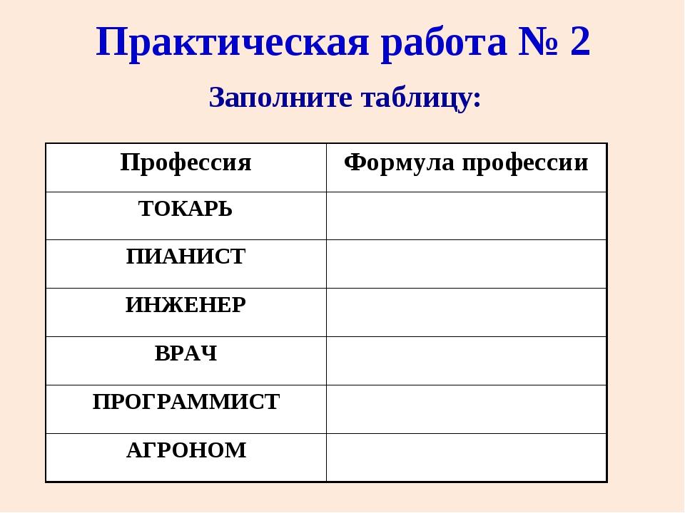 Практическая работа № 2 Заполните таблицу: ПрофессияФормула профессии ТОКАРЬ...