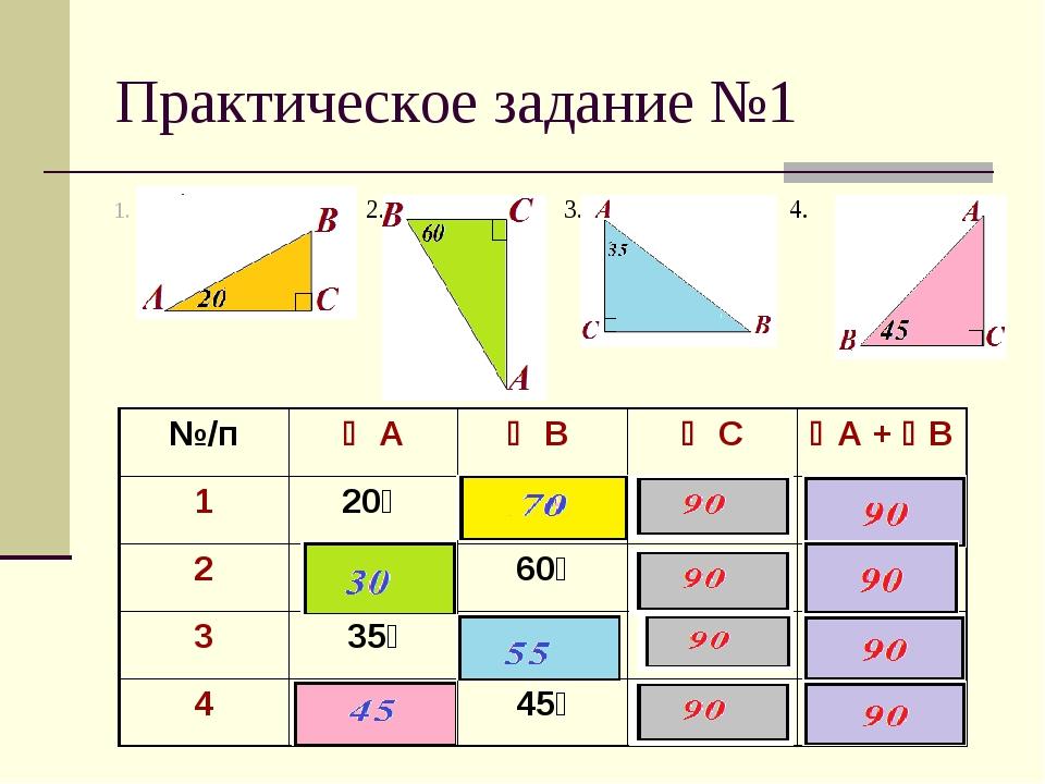Практическое задание №1 2. 3. 4. №/п А В  СА + В 120⁰  260⁰...