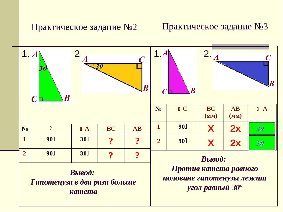 Практическое задание №2 1. 2. 1. 2. Практическое задание №3 Вывод: Гипотенуза...