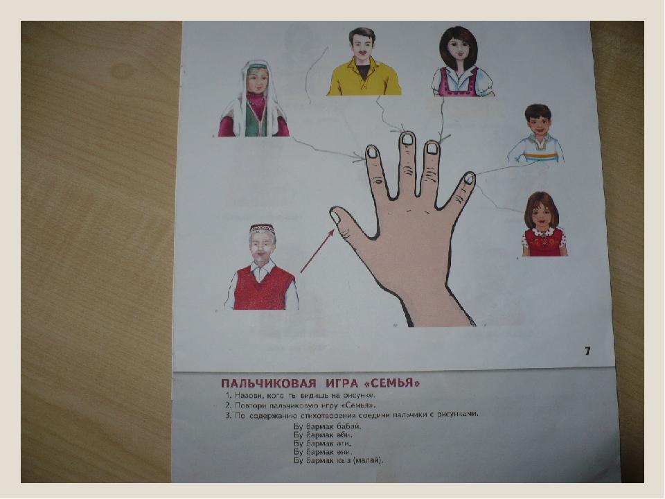 Пальчиковая игра моя семья картинки на пальчик
