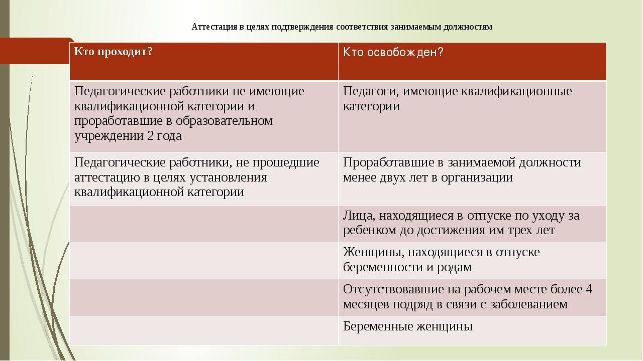Тинькофф банк самара кредитная карта