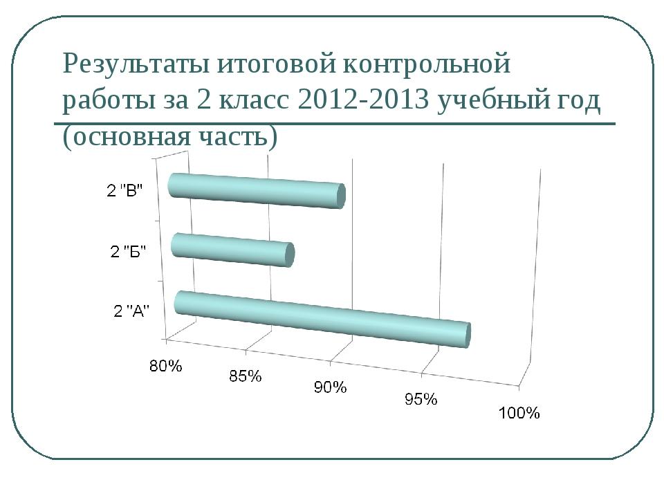 Результаты итоговой контрольной работы за 2 класс 2012-2013 учебный год (осно...