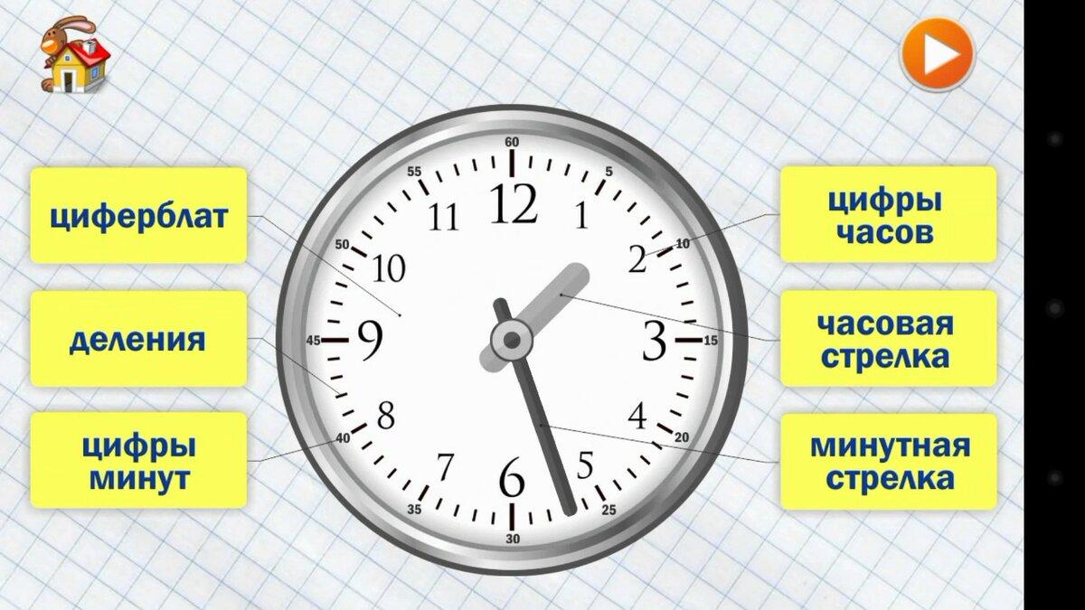 Часов онлайн стоимость узнать щвейцарские москве часы продать в