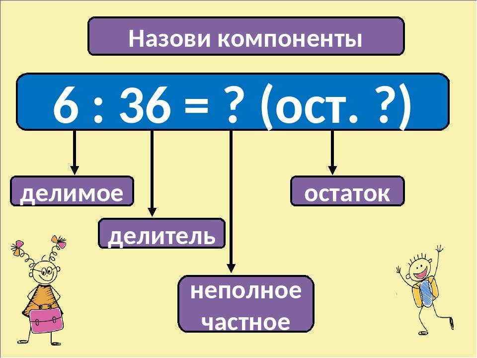 Назови компоненты 6 : 36 = ? (ост. ?) делимое делитель неполное частное остаток