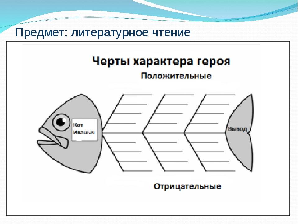 Скелет рыбы фишбоун картинки