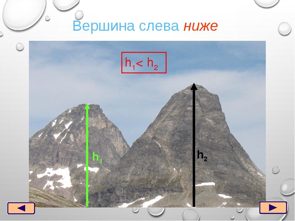 Вершина слева ниже h1 h2 h1< h2