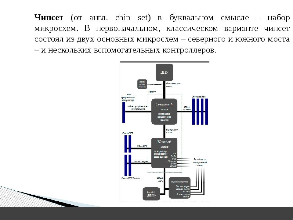 Чипсет (от англ. chip set) в буквальном смысле – набор микросхем. В первонач...