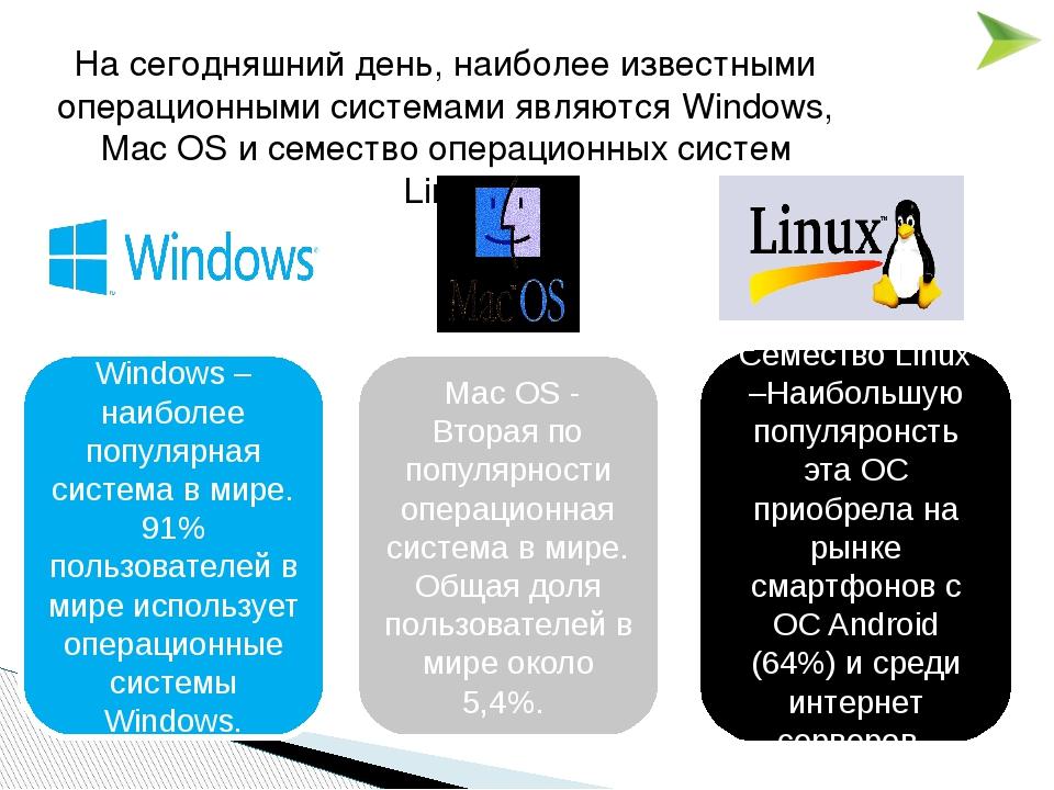 На сегодняшний день, наиболее известными операционными системами являются Wi...