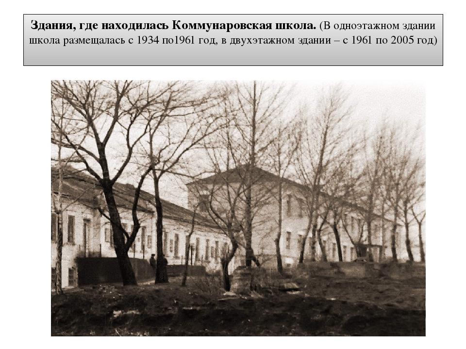 Здания, где находилась Коммунаровская школа. (В одноэтажном здании школа разм...
