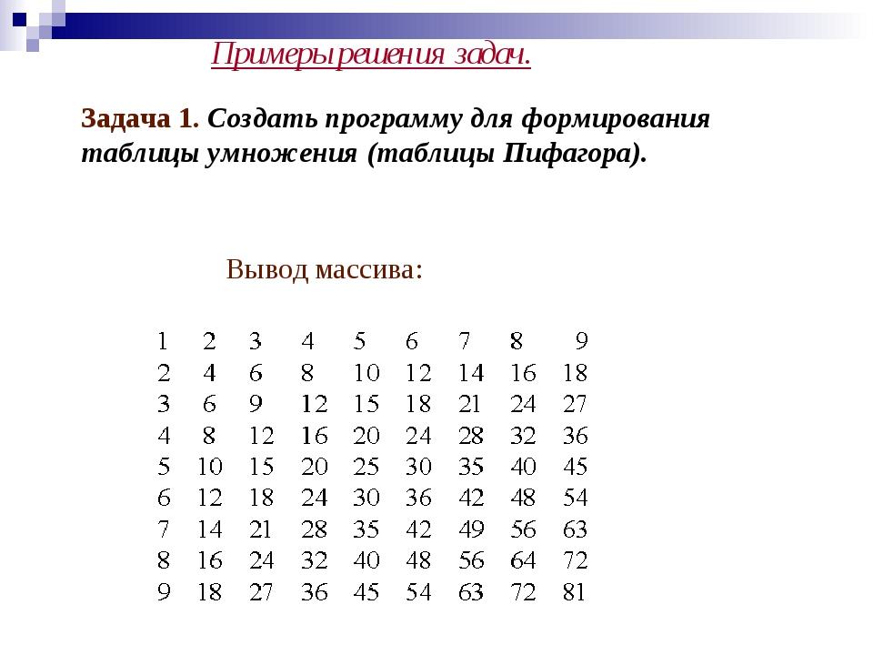 Примеры решения задач. Задача 1. Создать программу для формирования таблицы у...