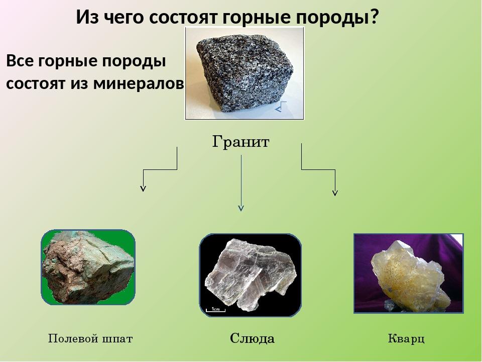 Как вырастить кристалл в домашних условиях В стакан с насыщенным раствором по...