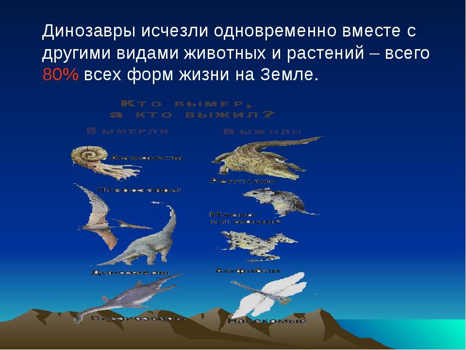 Динозавры исчезли одновременно вместе с другими видами животных и растений –...