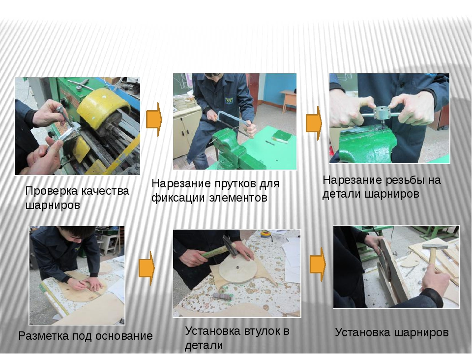 Проверка качества шарниров Нарезание прутков для фиксации элементов Нарезани...