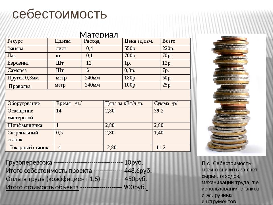 себестоимость Материал Расход электроэнергии Грузоперевозка -----------------...
