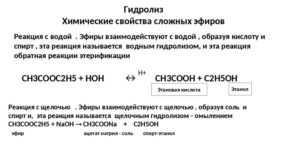 Гидролиз Химические свойства сложных эфиров Реакция с водой . Эфиры взаимодей...