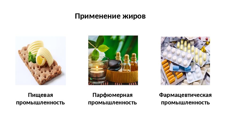 Применение жиров Пищевая промышленность Парфюмерная промышленность Фармацевти...