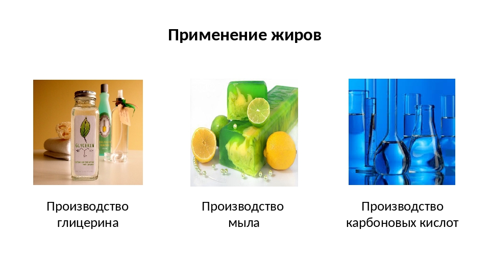 Применение жиров Производство глицерина Производство мыла Производство карбон...