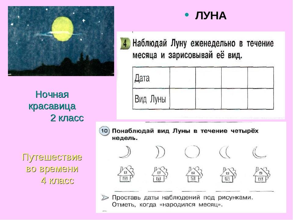 наблюдение за луной в течение месяца в картинках 1 класс праздником