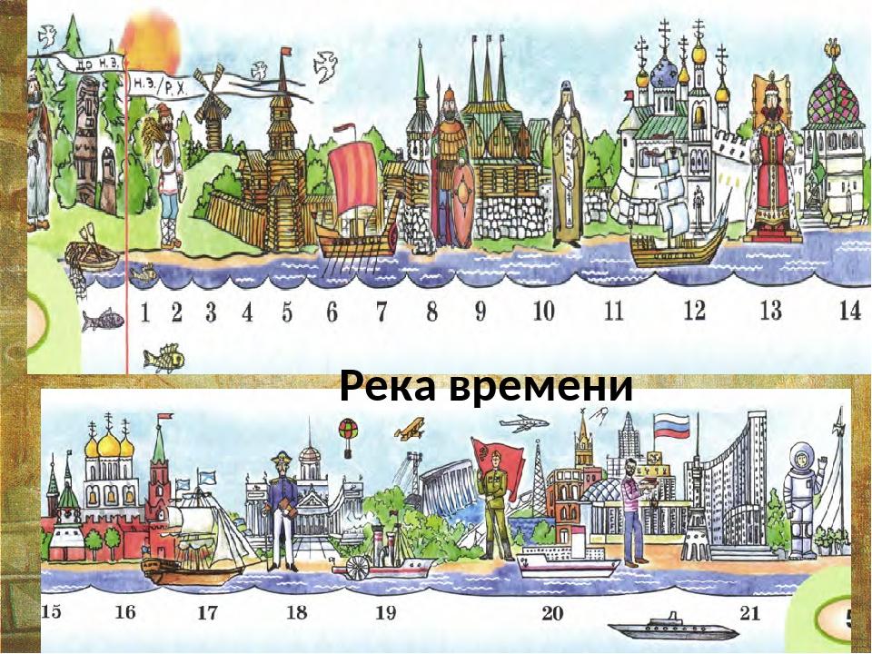 Картинка река времени для детей