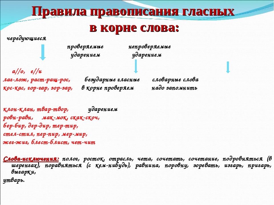 Правила правописания гласных в корне слова: чередующиеся проверяемые непровер...